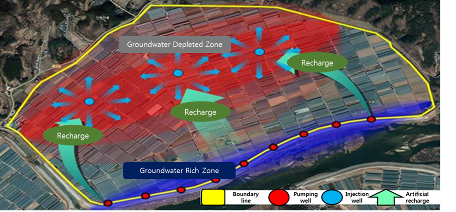 Figure 2 .Future artificial recharge zone to compensate for water abstractions.