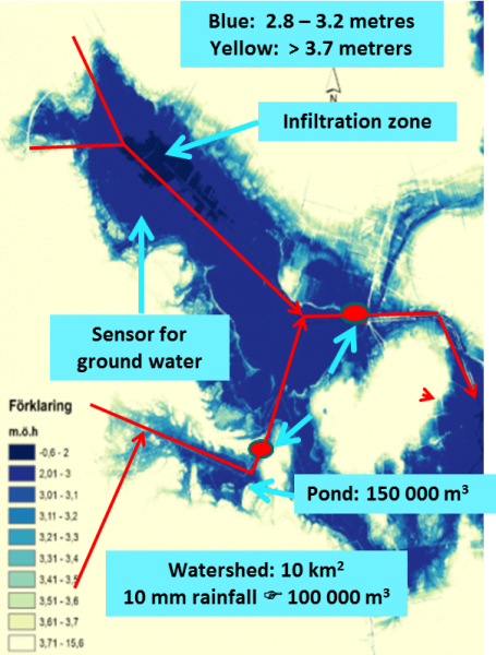 Water resources mapping and sensoring at Gotland, Sweden